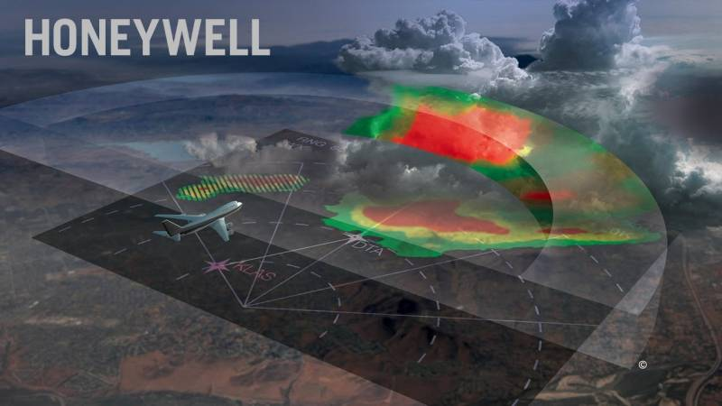 How Honeywell Has Mapped a Long-term Vision For Making Aviation Safer and More Effective