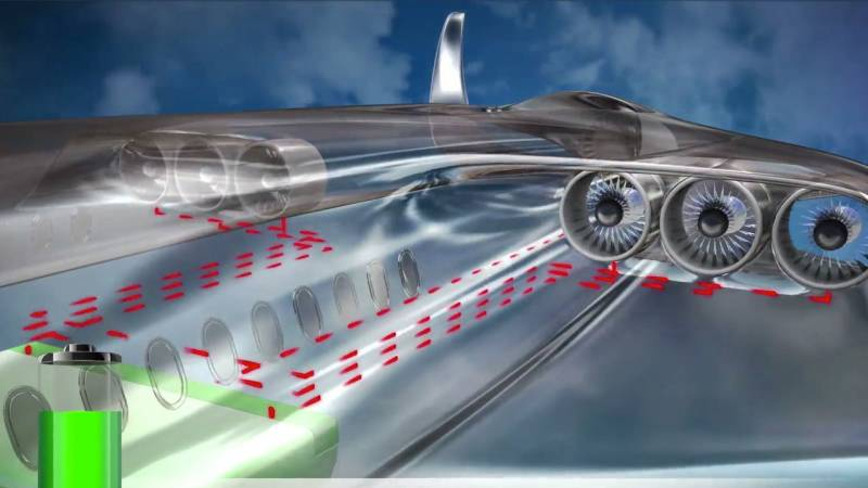 The Future of Airliners is Electric