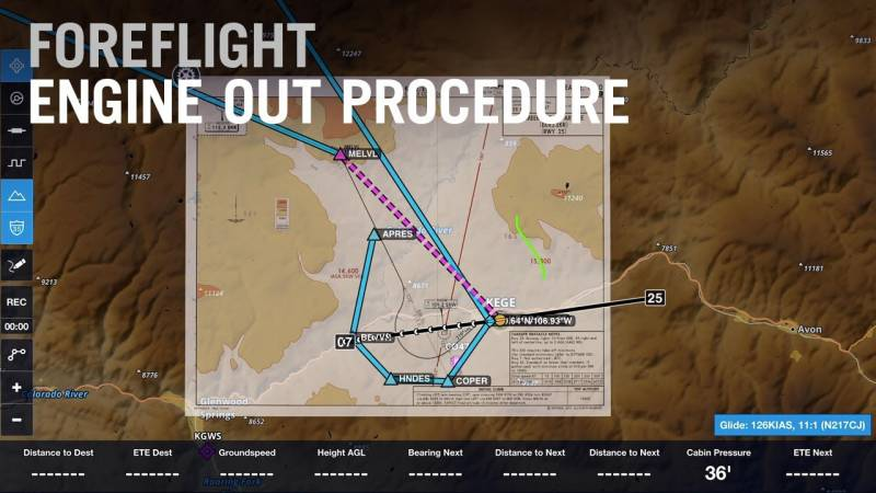 An Experiment in Plotting Runway Analysis Engine Out Procedures on a Moving Map App
