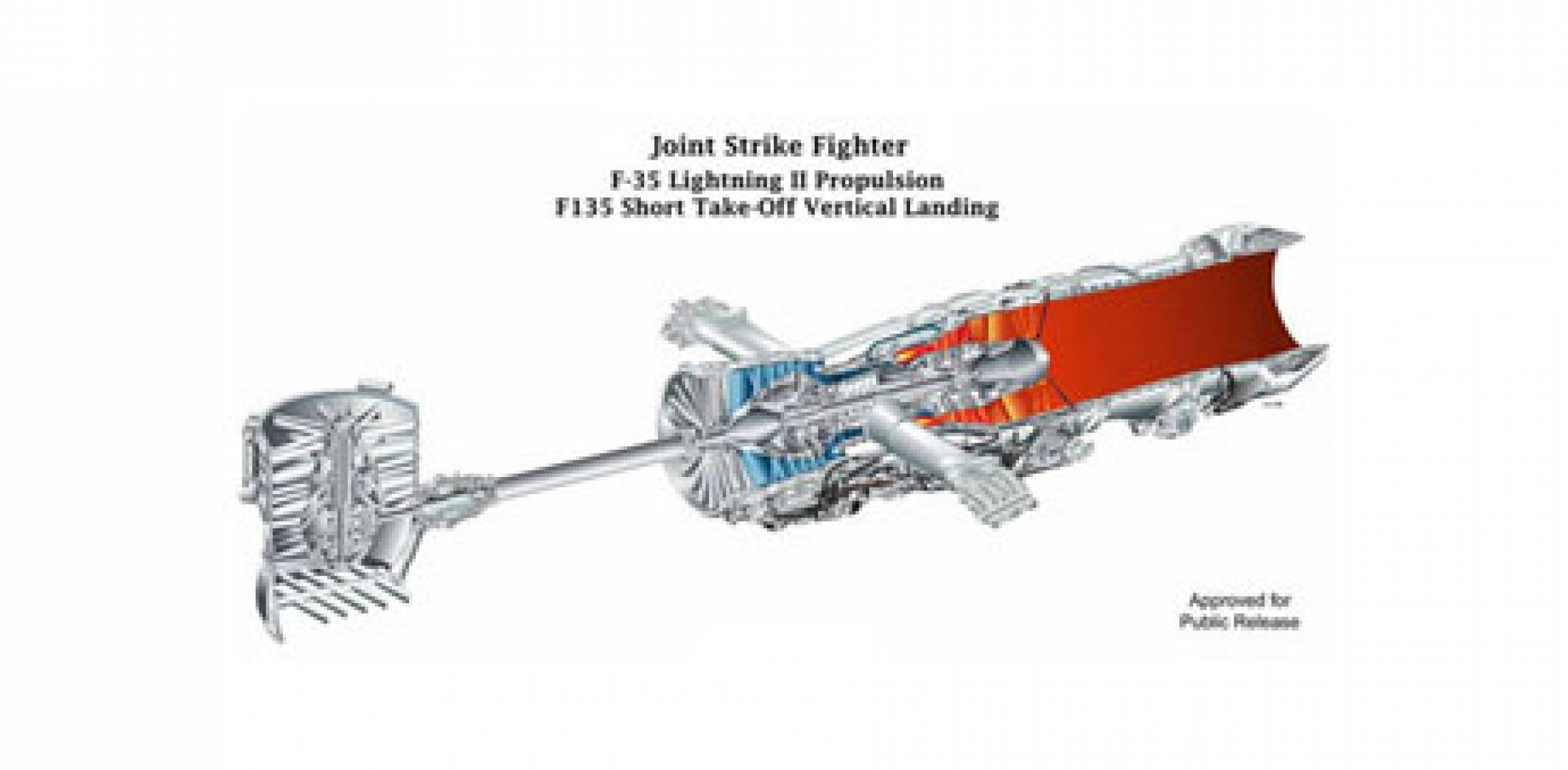 The F-35B's Pratt & Whitney F135 turbofan engine and integrated Rolls-Royce  LiftSystem are shown in this cutaway drawing. (Photo: Pratt & Whitney)