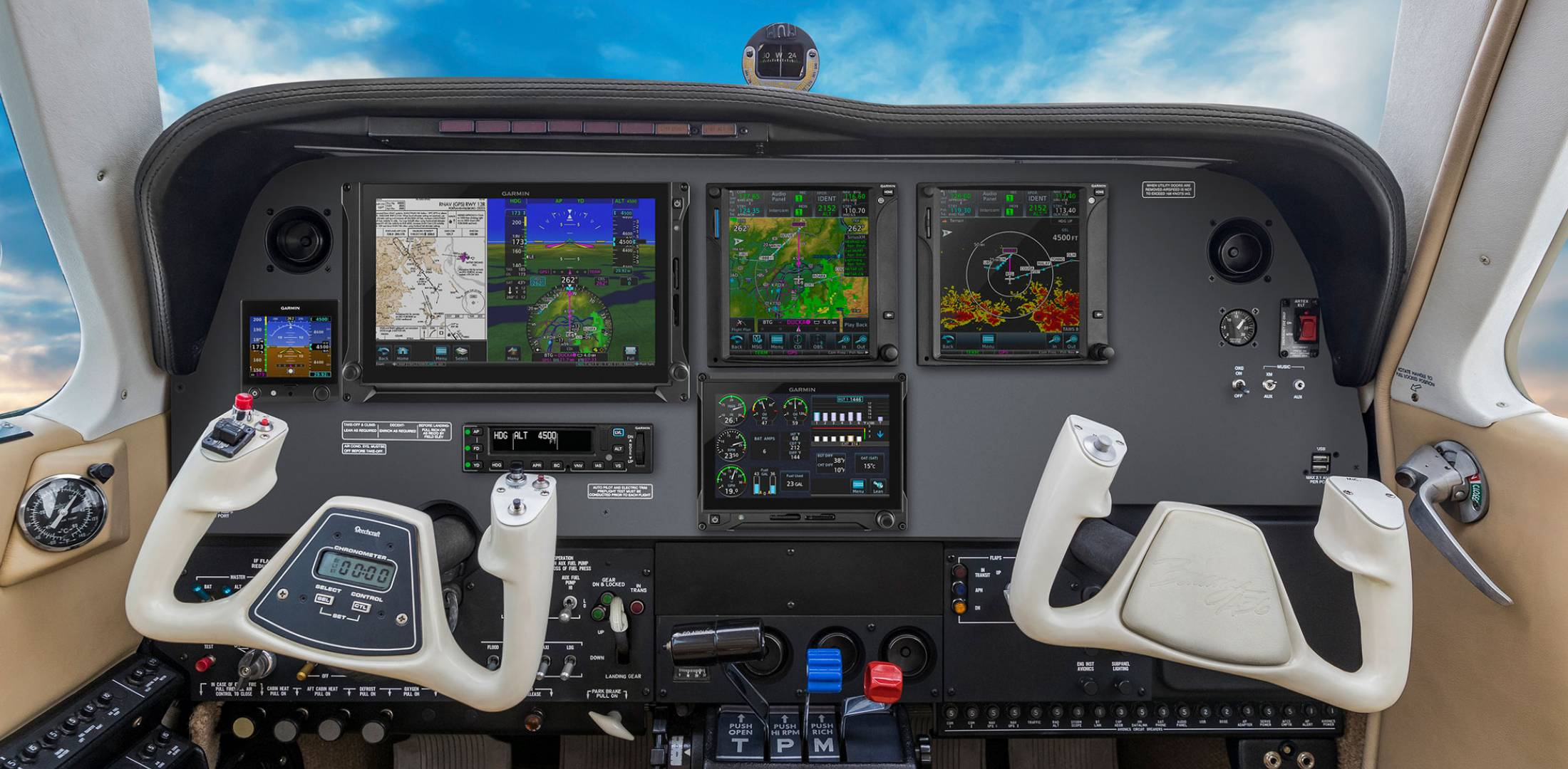 Garmin Avionics Add New Capabilities | General Aviation News