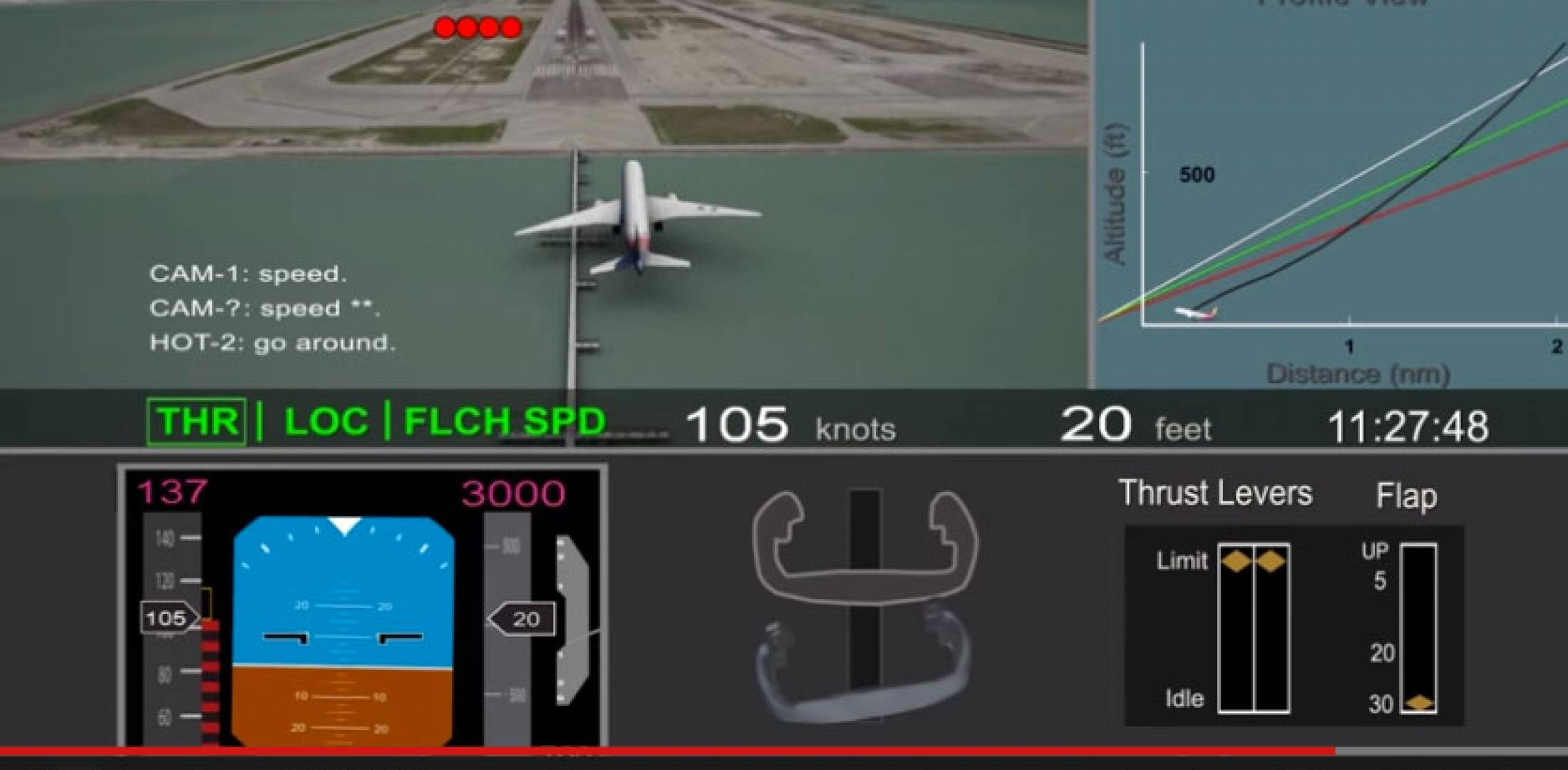 The crew of Asiana Flight 214 mismanaged the final approach of the Boeing  777 as it landed at San Francisco International Airport. [Graphic: NTSB]