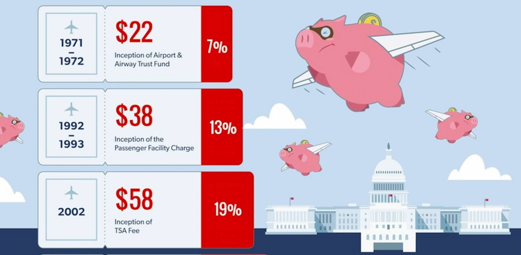 A4A tax graphic