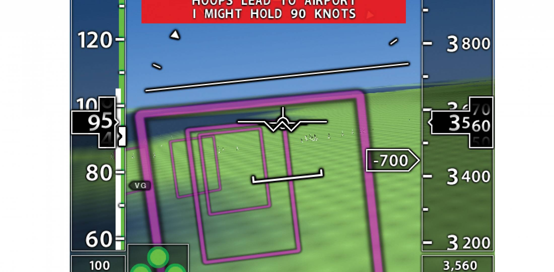 Magenta hoops on the upper PFD section depict the Xavion-determined flight path. The airports are color-coded, indicating reachable airports.