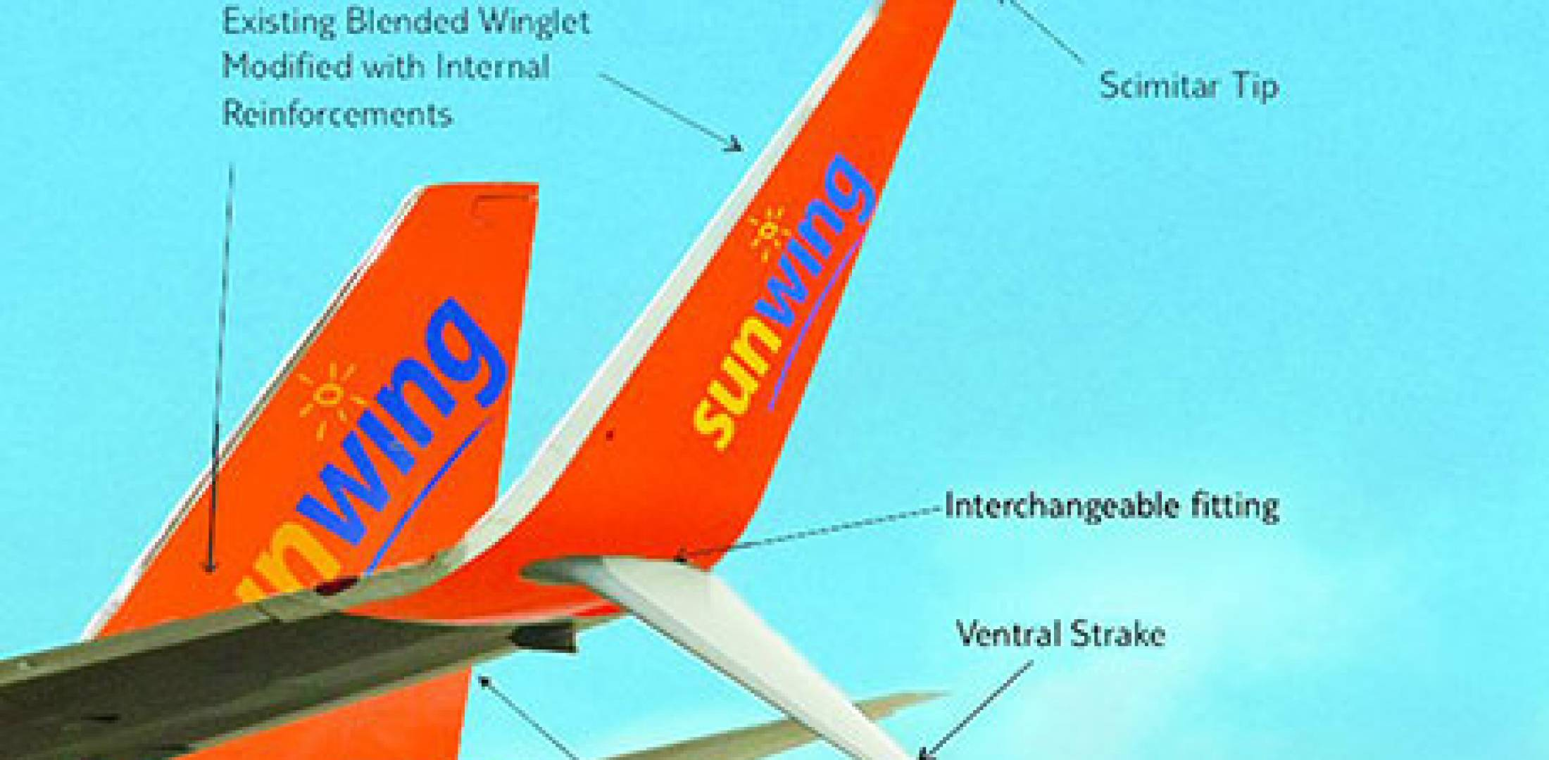 Aviation Partners Boeing Signs Customers For Winglet Mod