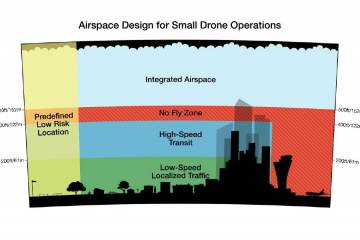 Amazon airspace concept for small drones