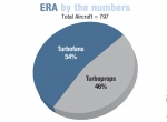 ERA Total Aircraft by the Numbers